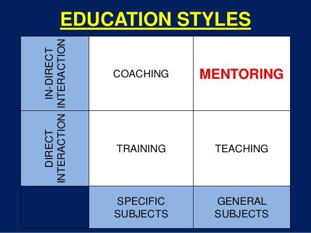 coaching teachers resources