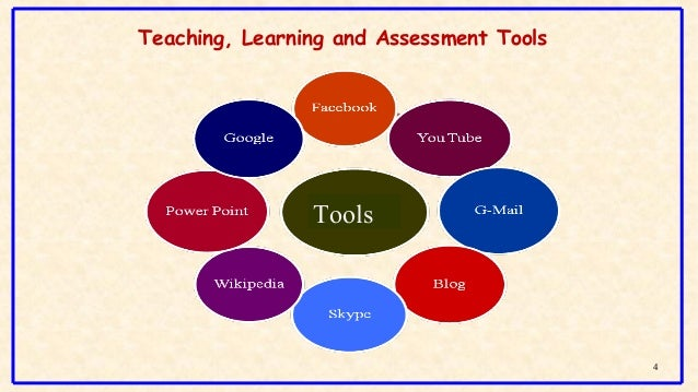 Role of technology to make teaching, learning & assessment convenient