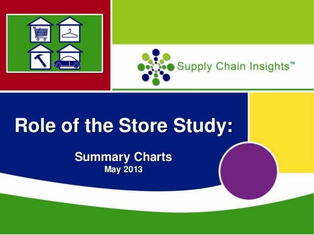 Role of the Store - Summary Charts - May 2013