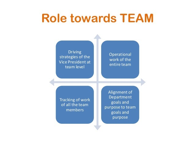 team leaders and scrum masters mozaic works