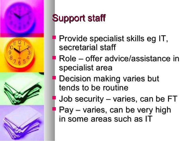 describe roles and responsibilities of support staff Education support class level 1 range 1   the roles and responsibilities that  can be expected of employees at the various classification.