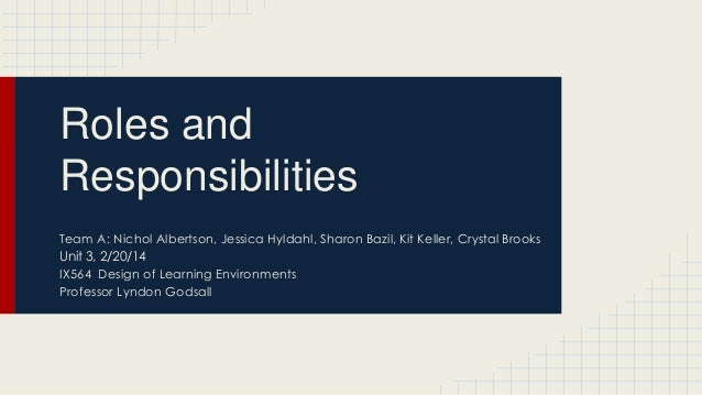 Roles and Responsibilities Team A: Nichol Albertson, Jessica Hyldahl, Sharon Bazil, Kit Keller, Crystal Brooks Unit 3, 2/2...