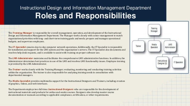 Roles And Responsibilities Team A