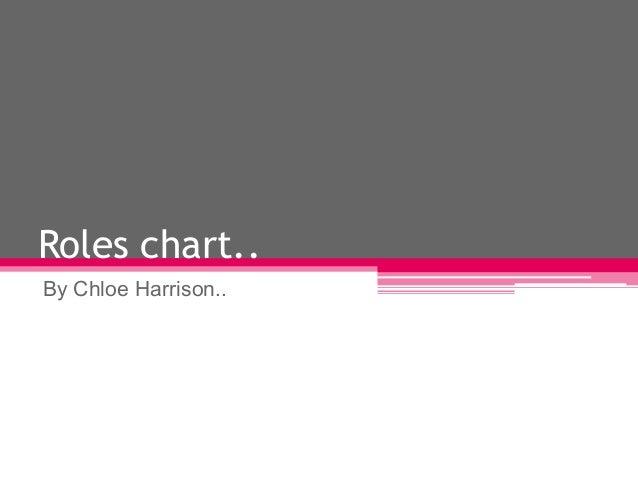 Roles chart.. By Chloe Harrison..