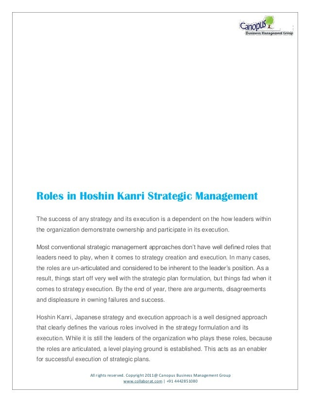 All rights reserved. Copyright 2011@ Canopus Business Management Group www.collaborat.com   +91 4442851080 Roles in Hoshin...