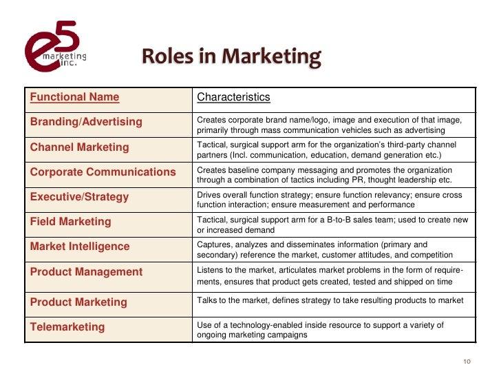 Marketing Consultant Job Description  Resume Template Sample