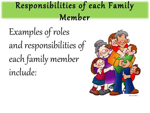ROLES OF FAMILY - ANNE