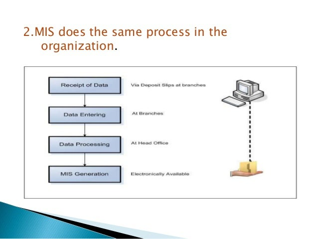 the roles of mis in supporting Define the function and characteristics of mis  system like the one the decision support system has even though this role of providing information is very .