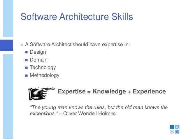 software architect job description