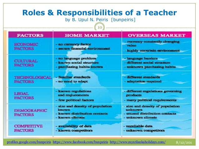 roles and responsibilities of a pe teacher The present paper attempts to consider the physical education teacher's role in terms of (a) students' expectations across the years of teacher training (b) how pupils see the role of the physical education teacher and (c) the perceptions (and possible reinforcing influences) of classroom .