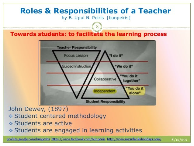 role responsibilities of a teacher Free essay: introduction without defining the role and responsibilities a teacher can't do his job properly, it is like a boat without a rudder moving around.