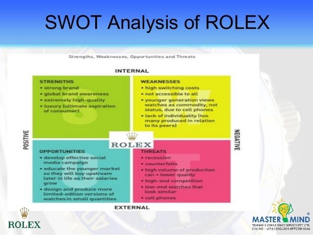 Luxury watch swot