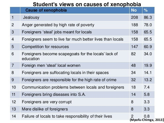 causes of xenophobia Cause of xenophobia - what is the definition or description of: xenophobia fear of foreigners fear of foreigners one could say many americans have xenophobic.