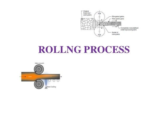 ROLLNG PROCESS