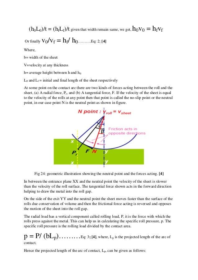 Rolling (metal forming) apratim khandelwal docx
