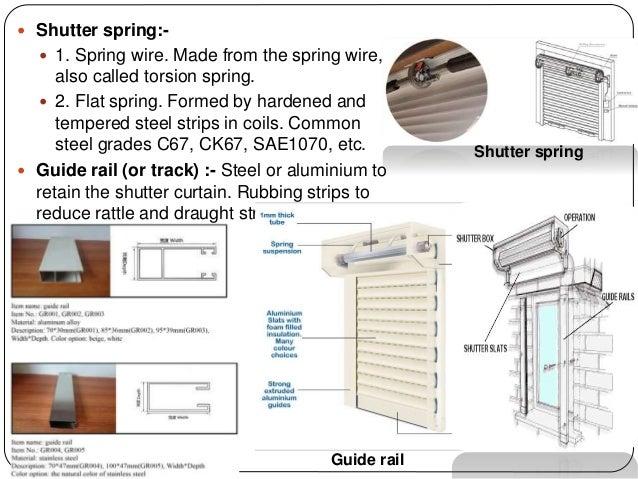 rolling shutter 6 638?cb=1484276445 rolling shutter roller shutter door wiring diagram at aneh.co