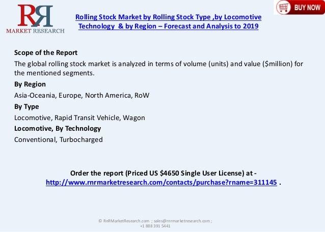 Stock Market Forecast 2019