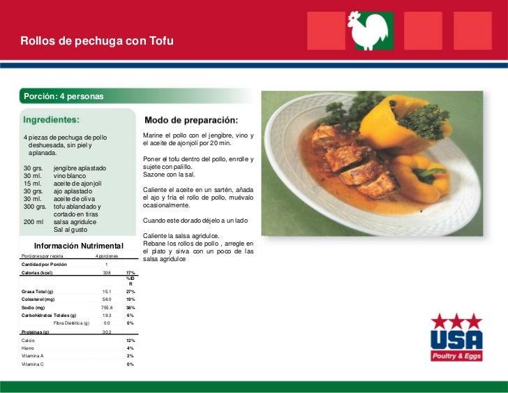 Rollos de pechuga con Tofu Porción: 4 personas 4 piezas de pechuga de pollo                               Marine el pollo ...