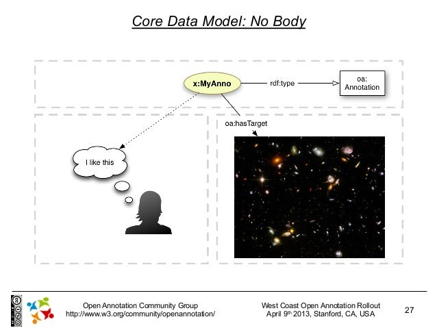 Core Data Model: No Body      Open Annotation Community Group         West Coast Open Annotation Rollouthttp://www.w3.org/...