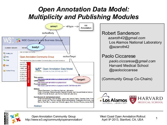 Open Annotation Data Model:  Multiplicity and Publishing Modules                                               Robert Sand...