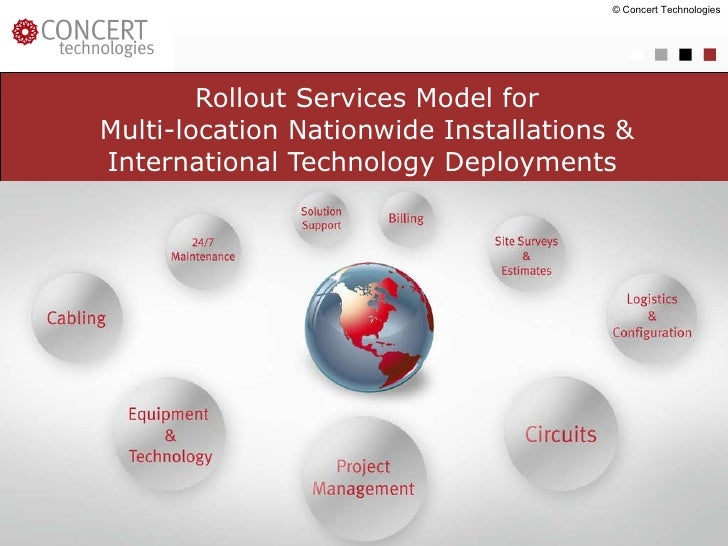 Rollout Services Model for Multi-location Nationwide Installations & International Technology Deployments  © Concert Techn...