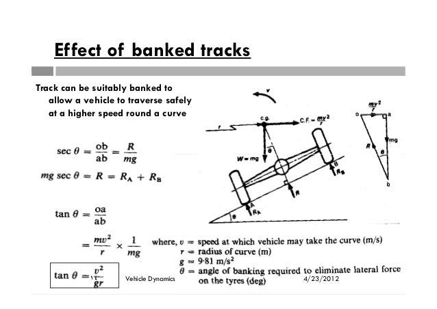 VEHICLE ROLLOVER ANALYSIS
