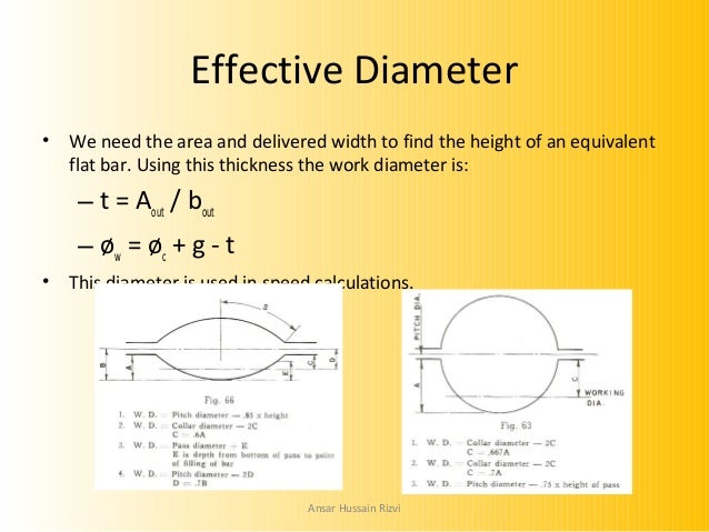 Roll pass design definitions ansar hussain rizvi 17 effective diameter sciox Choice Image