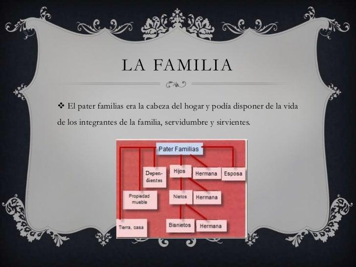 LA FAMILIA El pater familias era la cabeza del hogar y podía disponer de la vidade los integrantes de la familia, servidu...