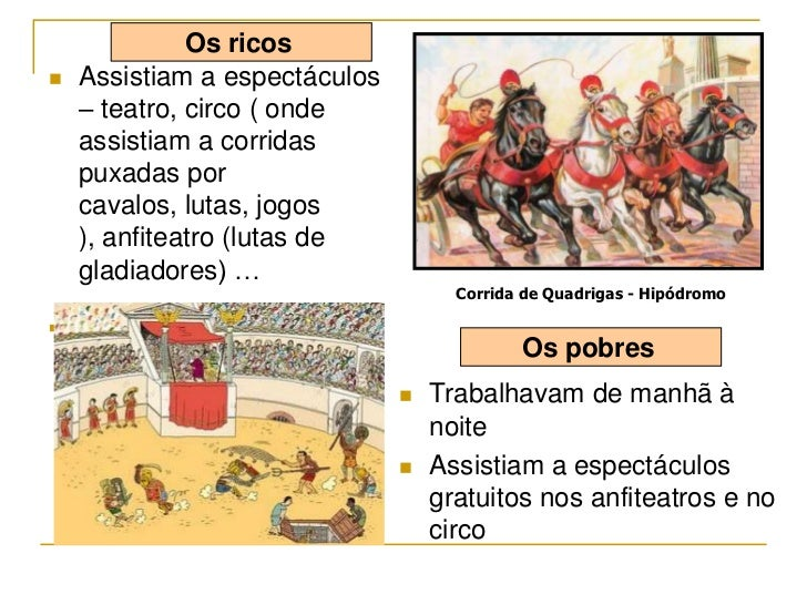 Os ricos   Assistiam a espectáculos    – teatro, circo ( onde    assistiam a corridas    puxadas por    cavalos, lutas, j...