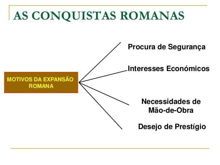 AS CONQUISTAS ROMANAS                      Procura de Segurança                      Interesses EconómicosMOTIVOS DA EXPAN...