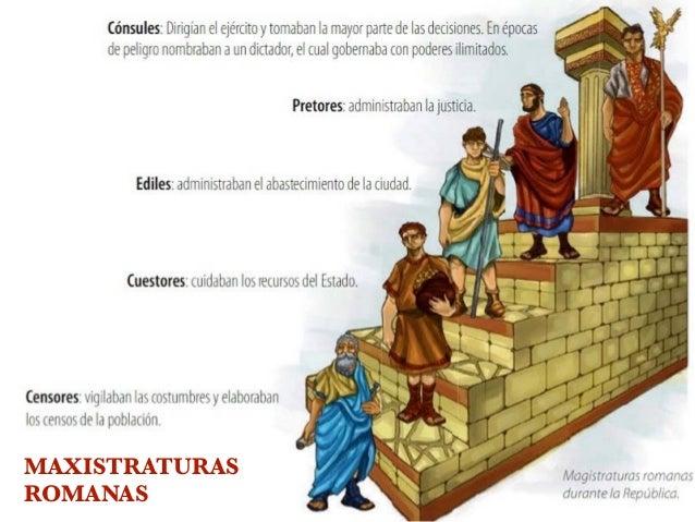 MAXISTRATURAS ROMANAS