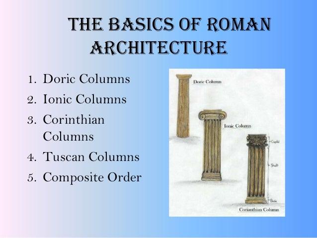 Roman Architecture Columns roman architecture