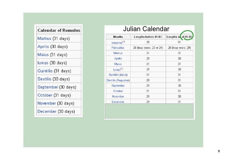 April Roman Calendar : Roman calendar notes
