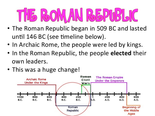 downfall of roman republic essay History other essays: rise and fall of the roman republic.