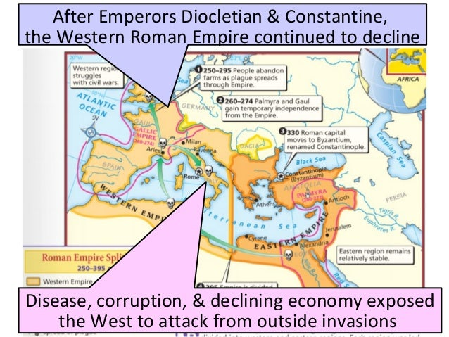 Historiography of the fall of the Western Roman Empire