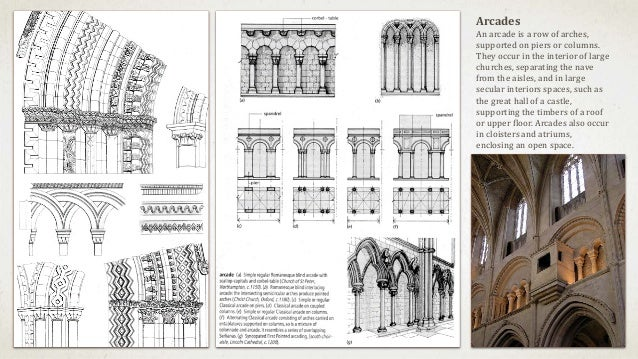 Introduction To Romanesque Architecture
