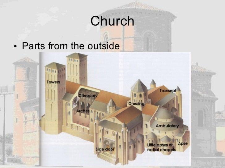 Church <ul><li>Parts from the outside </li></ul>