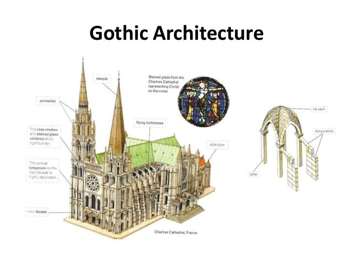 difference between romanesque and gothic architecture