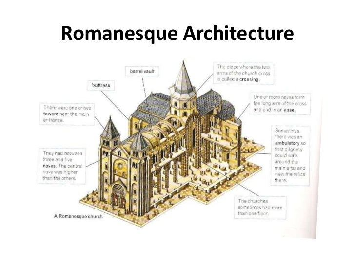 the defining features of romanesque architecture