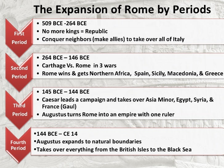 The Expansion of Rome by Periods         •144 BCE – CE 14Fourth   •Augustus expands to natural boundariesPeriod   •Takes o...