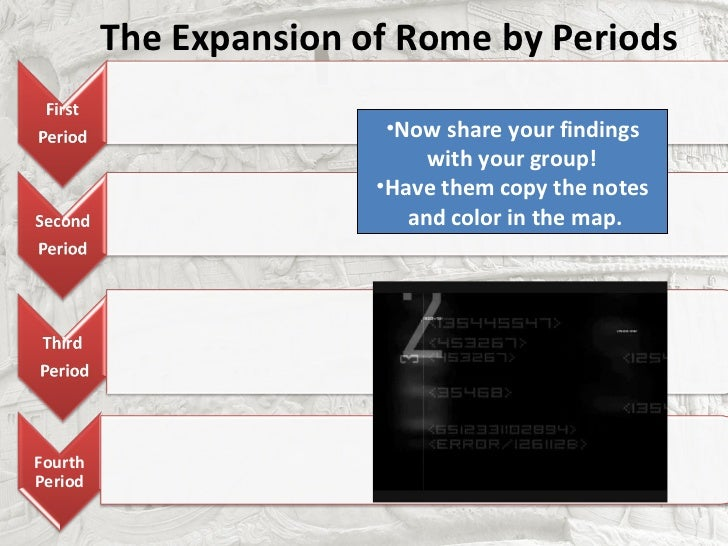 The Expansion of Rome by Periods                         •Now share your findings                             with your gr...