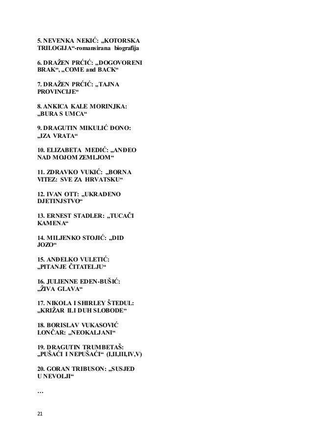 """21 5. NEVENKA NEKIĆ: """"KOTORSKA TRILOGIJA""""-romansirana biografija 6. DRAŽEN PRĆIĆ: """"DOGOVORENI BRAK"""", """"COME and BACK"""" 7. DR..."""