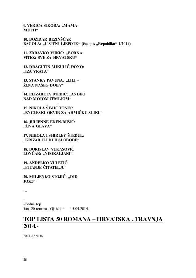 """56 9. VERICA SIKORA: """"MAMA MUTTI"""" 10. BOŽIDAR BEZINŠČAK BAGOLA: """"U SJENI LJEPOTE"""" (časopis """"Republika"""" 1/2014) 11. ZDRAVKO..."""