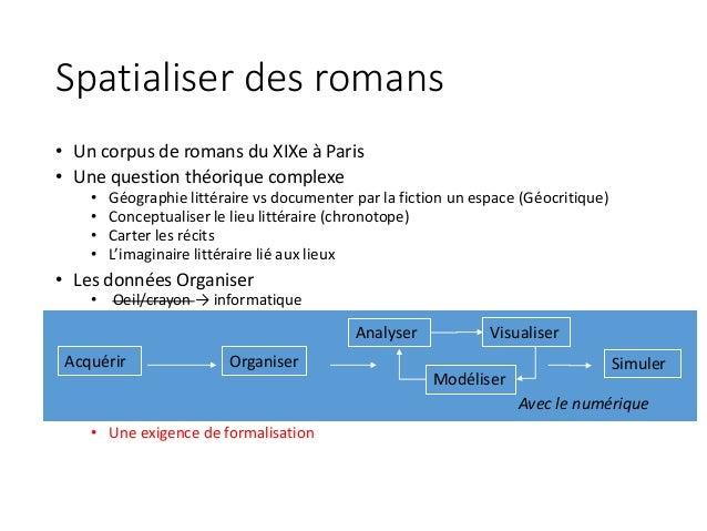 Spatialiser des romans • Un corpus de romans du XIXe à Paris • Une question théorique complexe • Géographie littéraire vs ...