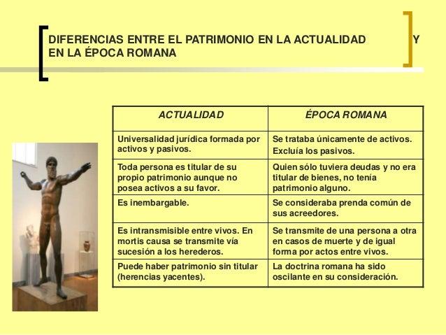 Diferencias Entre Matrimonio Romano Y Actual : El patrimonio en la época romana