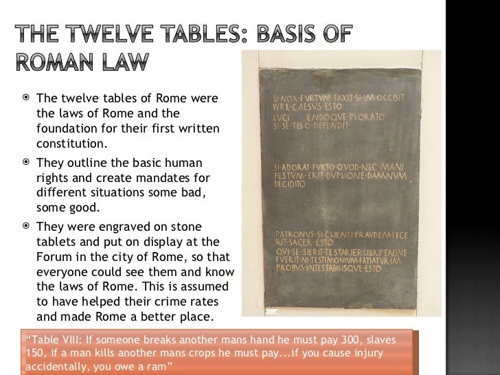 Ancient roman law 12 tables rome - Italian Guide