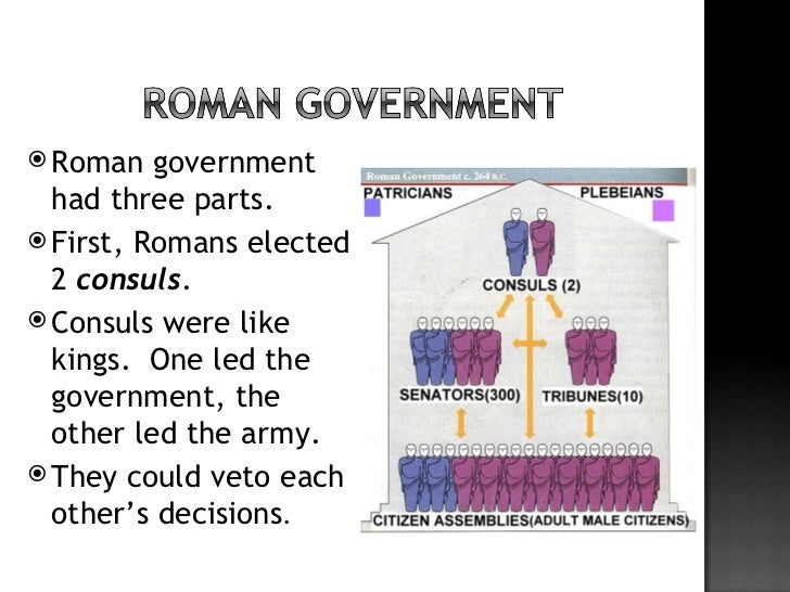 """an introduction to the government and power of the romans """"the power of the sword"""" romans 13:1-7 i introduction a a nation  divided 1 there's a massive debate taking place in our world today it's over the  war."""