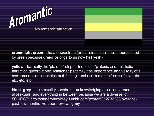 Grey asexual meaning