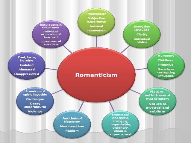 introduction to goethe and romanticism Romanticism is a period, movement, style, or genre in literature, music, and other arts starting in the late 1700s and flourishing through the early to mid 1800s, a time when the modern.