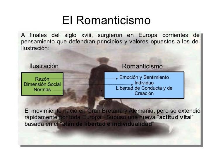 El Romanticismo A finales del siglo xviii, surgieron en Europa corrientes de pensamiento que defendían principios y valore...